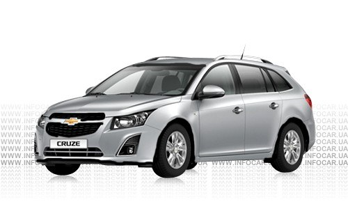 Цвета Cruze Station Wagon